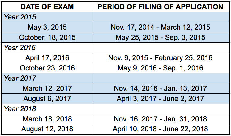 Civil Service Exam Schedule 2015 - 2018