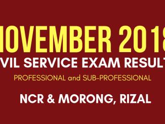 November 2018 CSE Results
