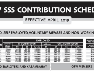 New SSS Contribution Table 2019 Effective April 2019