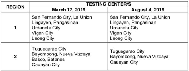 Civil Service Exam Testing Centers 2019 1