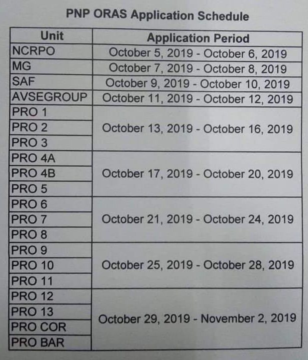PNP ORAS Application Schedule