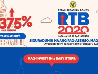 Retail Treasury Bonds 2020