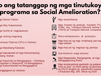 Beneficiaries of Social Amelioration Program