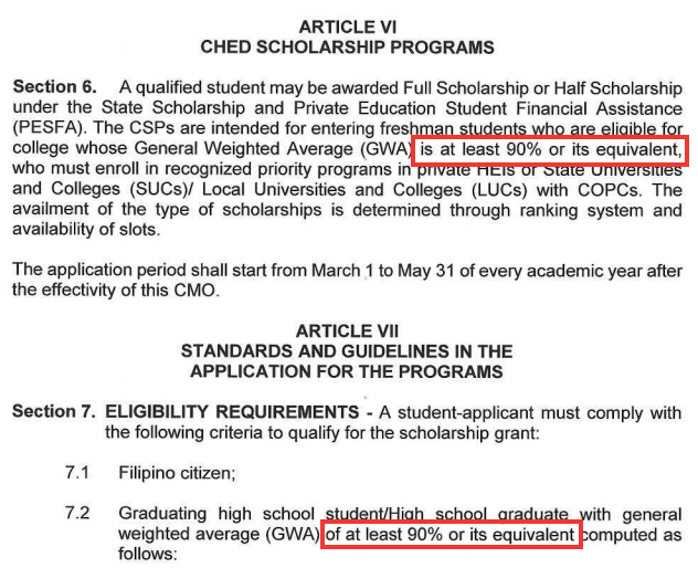 CHED Grade Requirement is 90%