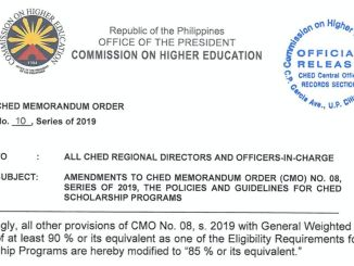 New CHED Grade Requirement
