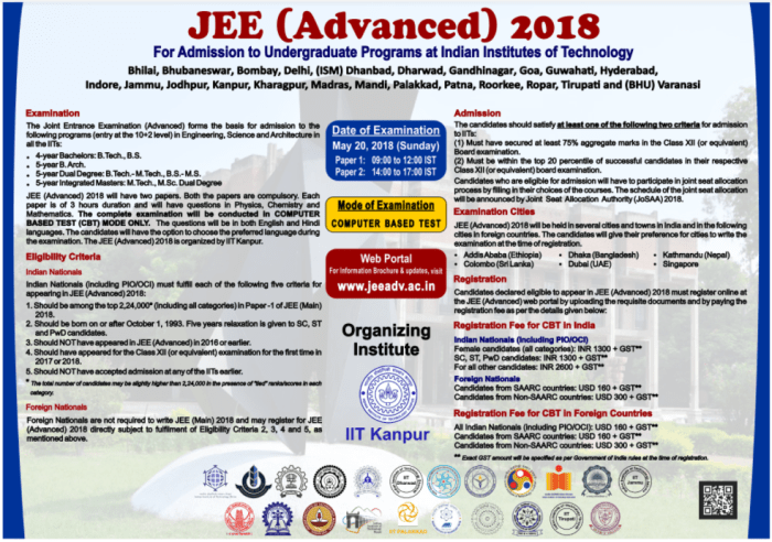 International Poster of JEE (Advanced) 2018