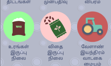 UZHAVAN - உழவன் App for Tamil Nadu Farmers