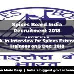 Spices Board India