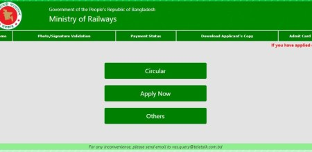Ministry of Railway BD Govt Job Circular 2020
