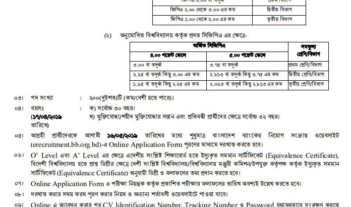 Bangladesh Bank Job Circular Officer General