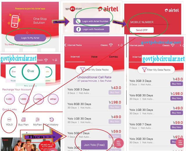 How to Join Migrate to airtel Yolo SIM Free