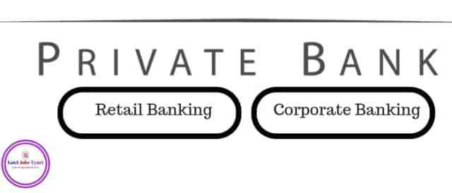 Private banks, Private banks In India,Private banks list