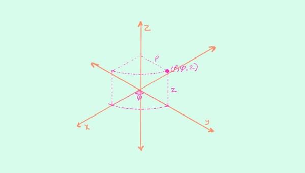 円柱座標系の図
