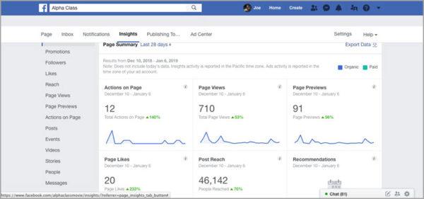 Facebookの統計画面