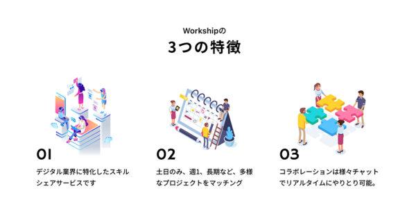 マッチングサービス『Workship』の3つの特徴