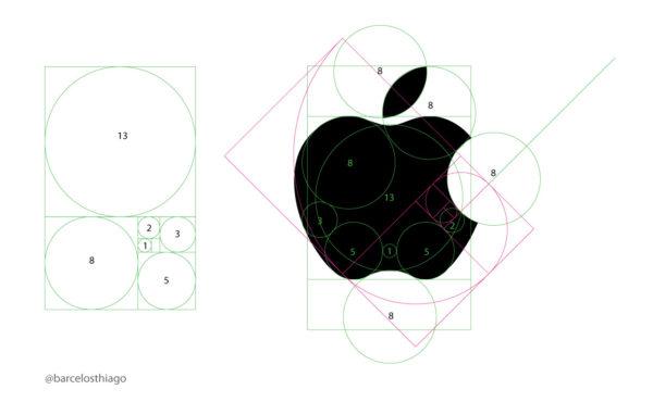 Appleロゴ 黄金比