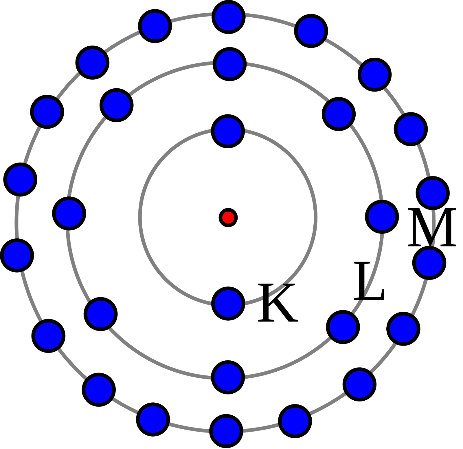 Drawback Of Rutherford Atomic Model And Postulates Of Bohr