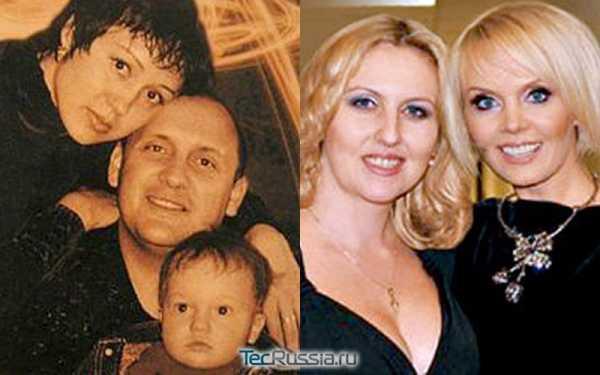Инна михайлова фото до и после пластики – Инна Михайлова ...