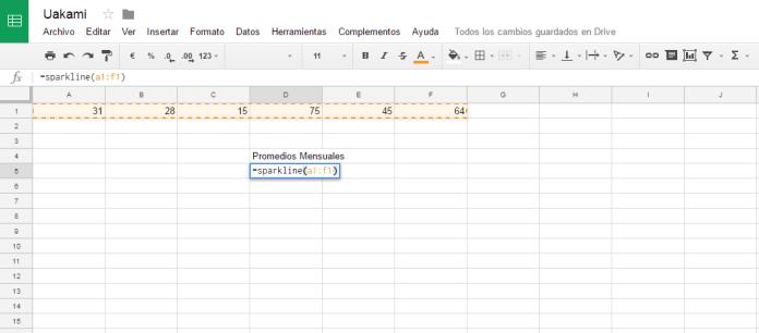 Creación de un gráfico con SPARKLINE()