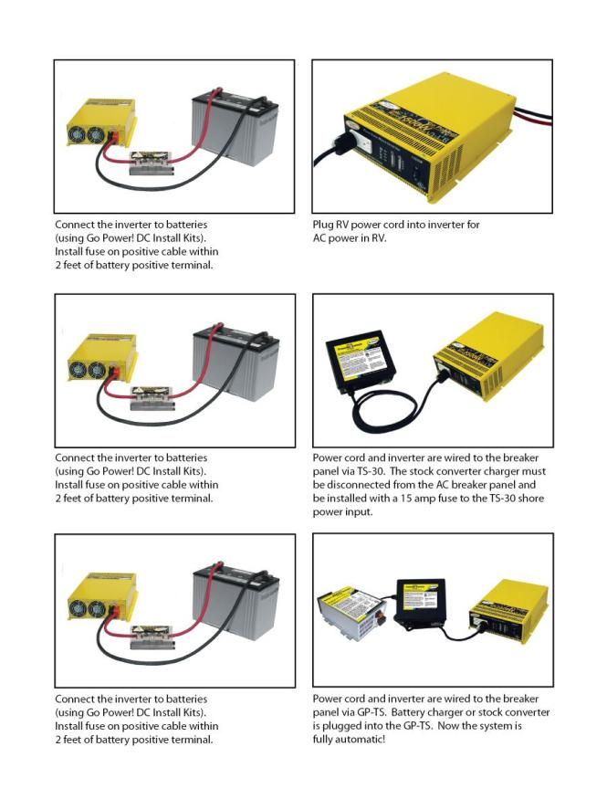rv power inverter wiring diagram wiring diagram rv dc to ac power inverter modmyrv