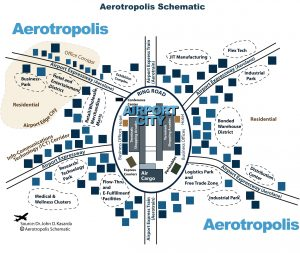 AerotropolisSchematic