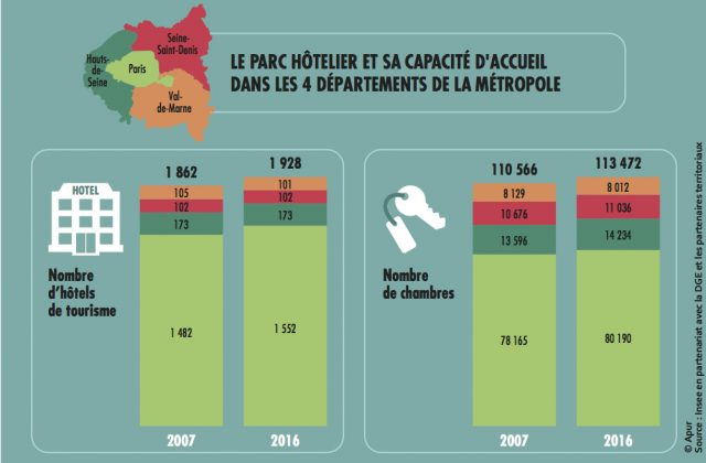 infographie-hotels-apur