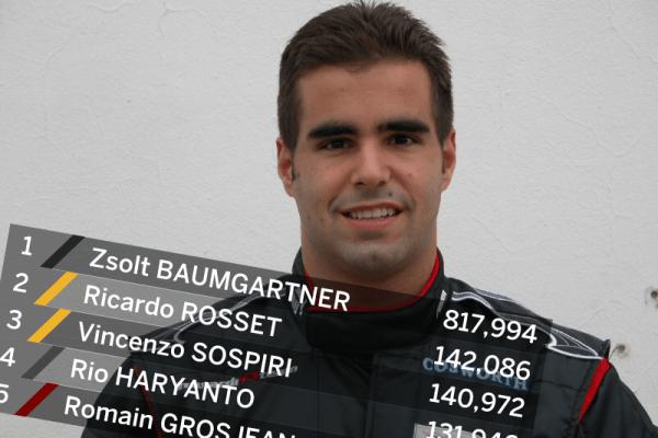 2016-Aus-GP-Zsolt-Thumb