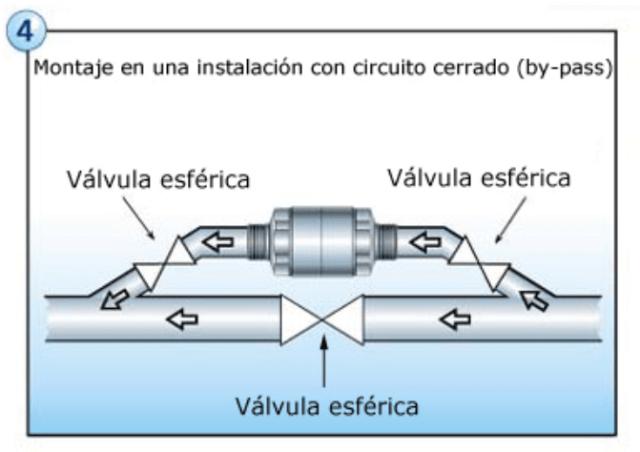 Elcla descalcificador magnético Elimina sarro Elcla instalación 4