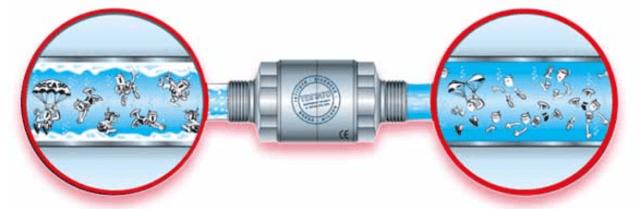 Elcla descalcificador magnético Elimina sarro Imagen ELCLA ejemplo como trabaja