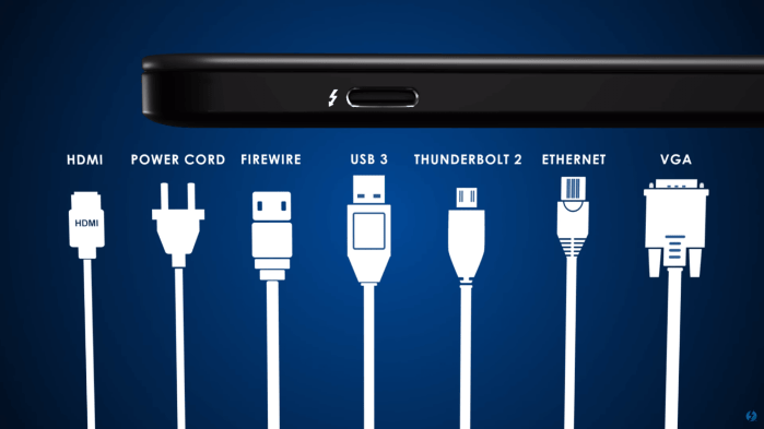 Thunderbolt 3 connectivity