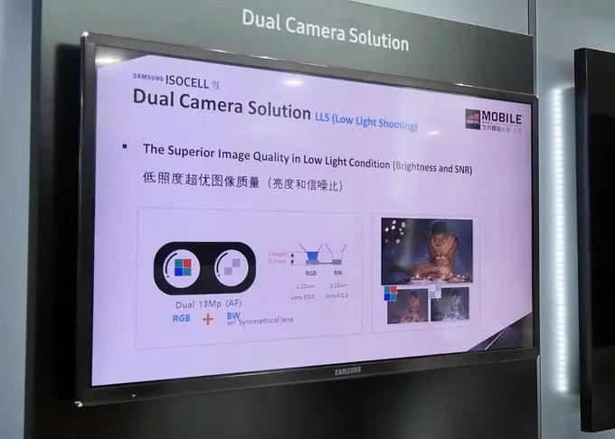 διπλής κάμερας