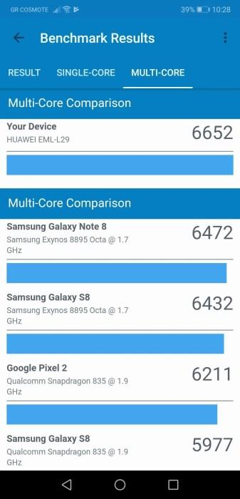 Huawei P20 Multicore score