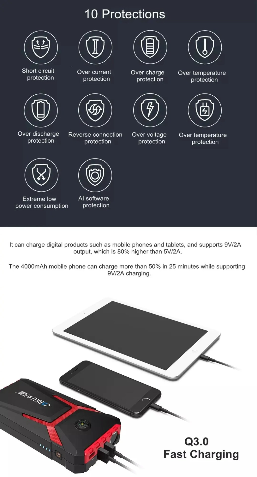 Xiaomi CarKU X6