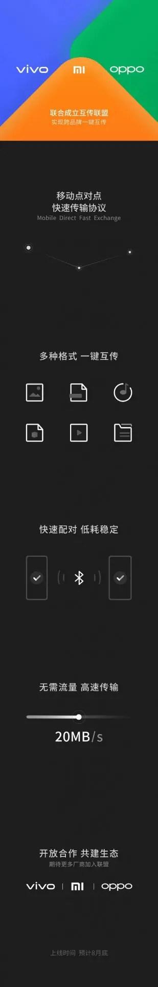Xiaomi OPPO Vivo