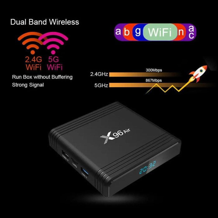 X96 Air TV Box