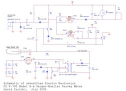 ENi schematic
