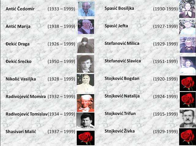 Заборављене жртве, киднапери без казне: 19 година од злочина у Дојницама код Призрена.