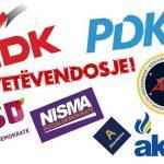 Позиционирање политичких партија у односу на коалиције