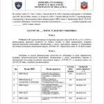 Седница Скупштине Општине Грачаница, додељено 284.985,54 евра невладиним организацијама