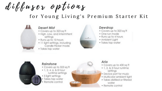 Young Living Kit Options