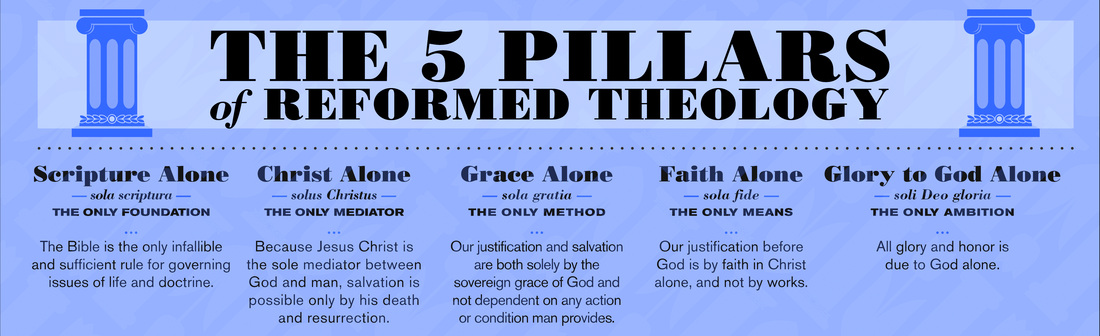 The 5 Pillars of Reformed Theology