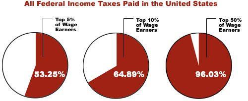 Who deserves a tax cut?