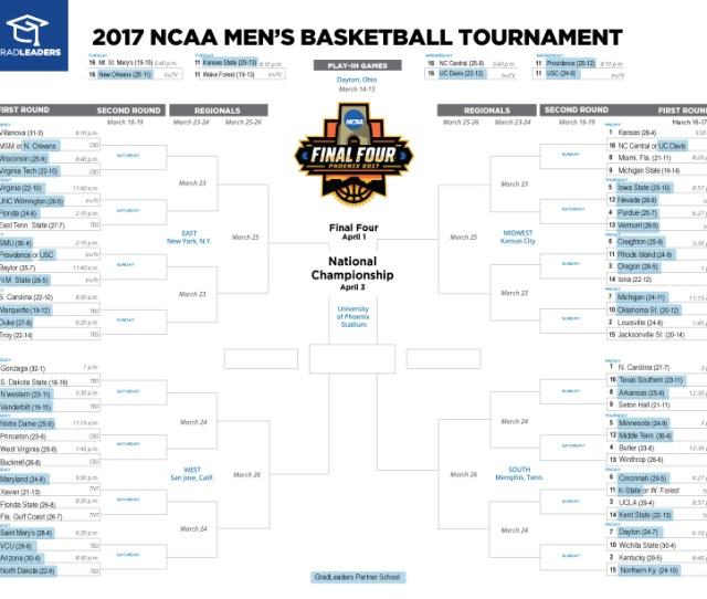 March Madness Over Half Of The 2017 Ncaa Bracket Schools Partner With Gradleaders