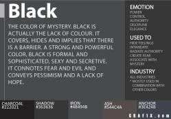 Amazing Men Women Black Rose Meaning Black Rose Meaning Occult Black