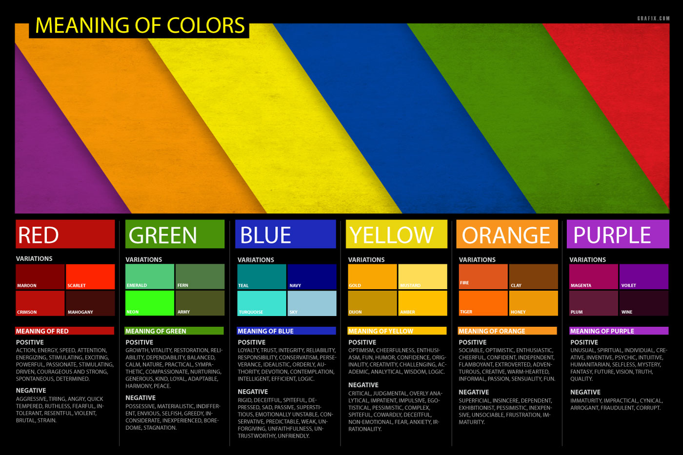 Color Meaning Poster Graf1x
