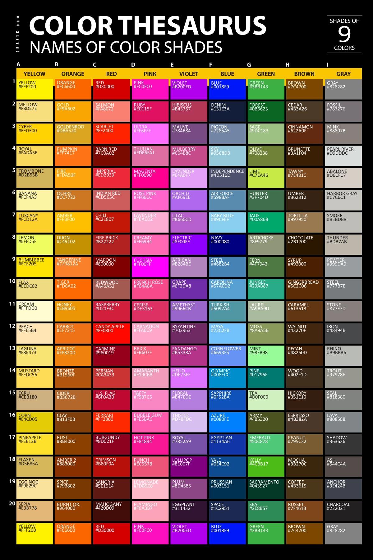 Color Shades Amp Names Poster Graf1x