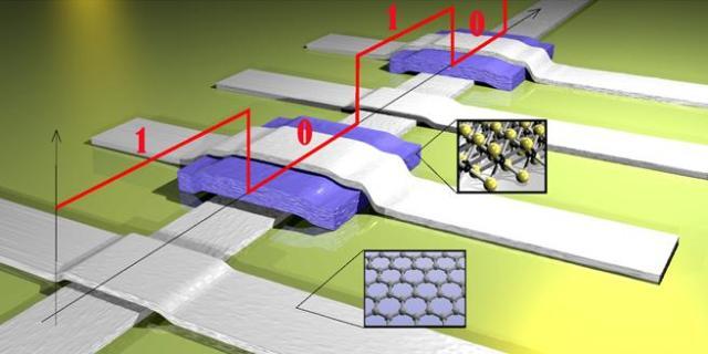 Los investigadores ya han utilizado las tintas para imprimir un circuito electrónico capaz de almacenar memoria (Cinzia Casiraghi/ University of Manchester)
