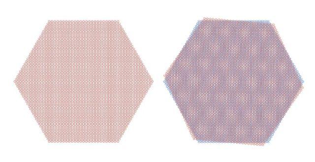 Un material compuesto por dos capas de grafeno, torcido en un ángulo de 1.1º (ilustrado, a la derecha), muestra propiedades superconductoras. Cortesía de los investigadores.