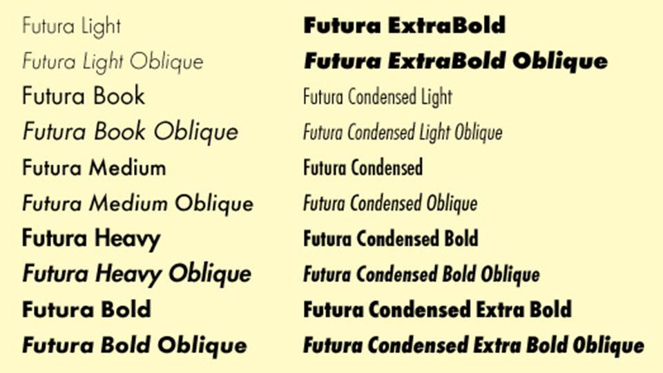 Tipografía Futura de Renner1