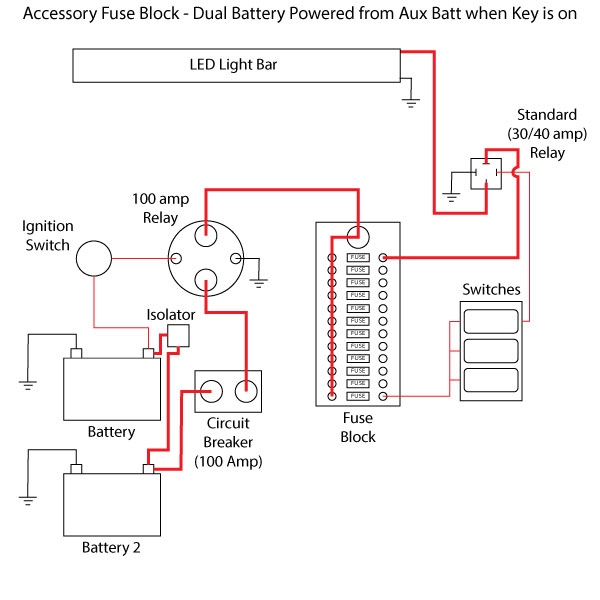 Yamaha Boat Dual Battery Wiring Diagram - Simple Schematic Diagram on aux battery fuse, aux battery solenoid, ceiling fan wiring, aux battery terminals, aux battery switch,